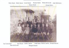Straloch School